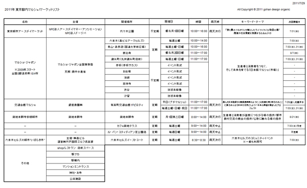 List_of_marche_in_tokyo_3