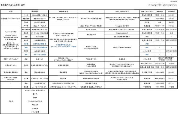 20110826tokyomarche