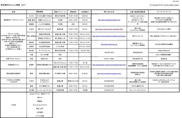 20110901tokyomarche