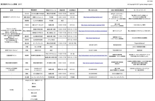 20110908tokyomarche
